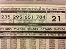 ปริศนาคาใจเลขท้ายสามตัวงวดนี้ออก 651 ... หวยล็อคหรือเปล่า !!!