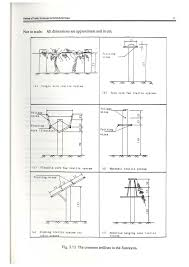 review of trellis structures for horticultural crops pdf