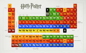 define modern periodic table harry potter u0027 periodic table of elements the 117 elements known