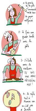 dessin recette de cuisine cuisine pause bien méritée