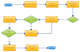 Flow Chart Template Excel Flow Chart Templates Microsoft Word