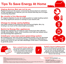 Spring Home Tips Weekly Info Graphics Tips To Save Energy At Home Future Tech
