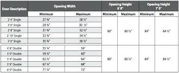 Standard Door Width Interior Trendy Standard Door Sizes Interior Photos With Dimensions