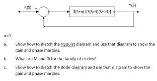 alpha u003d 1 a show how to sketch the nyquist diagr chegg com