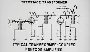 Transformer Coupled Transistor Amplifier Schematic Electronics Basic Amplifiers 1963 Us Army Training Film Youtube