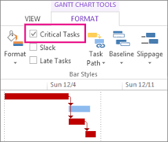 Critical Path Template Excel The Critical Path Of Your Project Project