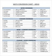 40 meters to feet meter conversion chart template business