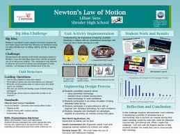 newton u0027s law university of cincinnati