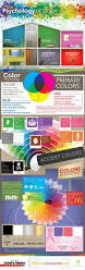 Color Interior Design 5 Infographics On How To Adjust Colors In Home Interior Designing