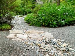 Gardening With Rocks by How To Landscape Gravel Sunset