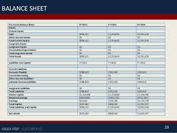 Interim Balance Sheet Template Business Plan Sle For A Technology Company Vilex In Pitchdeck P
