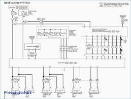 100 sipoc diagram template ppt sipoc diagram template visio