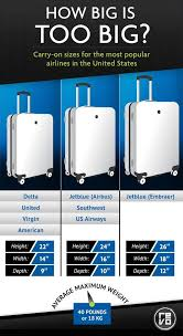 carry on size united carry on luggage rules for the most popular airlines in the united