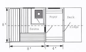 catskill ii northernlight saunas