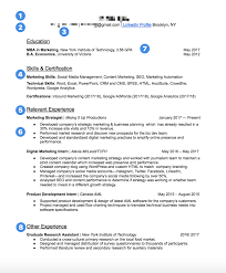 digital marketing resume resume makeover getting a digital marketing cheatsheet