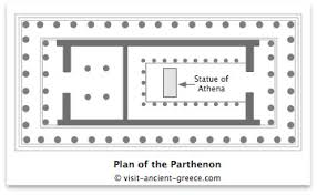 ancient greece floor plan parthenon at athens