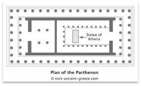 floor plan of the parthenon parthenon at athens