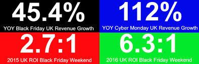 target black friday sales results black friday digital marketing how to increase online sales