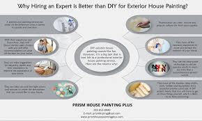 why hiring an expert is better than diy for exterior house painting