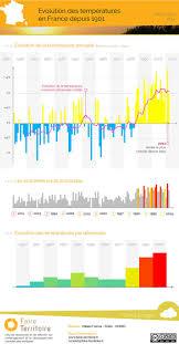 interactive simulation phet university of colorado http phet
