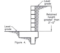 articles with reinforced concrete retaining wall design example