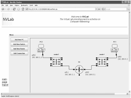 nvlab a networking virtual web based laboratory that implements