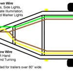 how to wire a trailer interesting trailer connector wiring