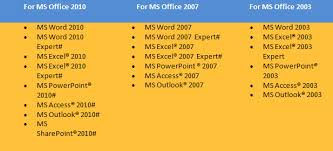 Microsoft Office Resume Templates Ms Office Skills Resume Template