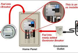 power panel interlock kitsstop generator circuit wiring schematic