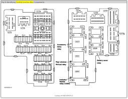 2004 ford explorer sport trac fuse diagram 2004 ford explorer
