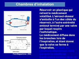 chambre inhalation b chambre d inhalation b饕 52 images babyhaler chambre d 39
