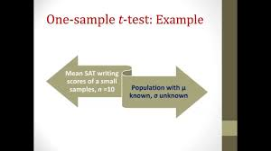 one sample and paired sample t test tutorial youtube
