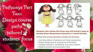 3 Tips For Designing The by Students Aren U0027t Pandas Tips For Designing Personalized Learning