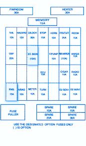 kia sportage 2005 tail light fuse box block circuit breaker