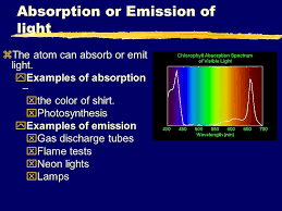 Visible Light Examples Elements Atoms U0026 The Discovery Of Atomic Structure Ppt Video