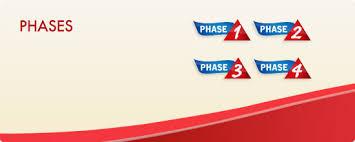 4 stages u0026 principles of atkins diet natural health news