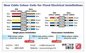 beautiful electric cable colors contemporary electrical circuit