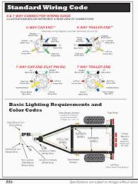 wiring diagrams 7 pin trailer plug diagram tail light and ansis me