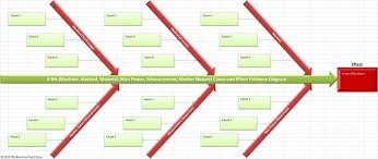 28 images of microsoft excel fishbone template infovia net