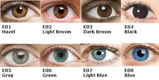 what does your eye color reveal about your health chikk