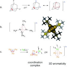 Esi Edge Banding Sinks by All Metal Aromatic Cationic Palladium Triangles Can Mimic Aromatic