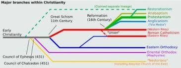 history s most amusing blasphemies hubpages