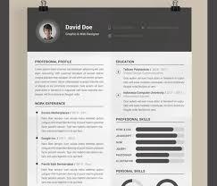 28 free cv resume templates html psd indesign web basic resume