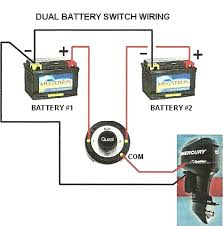 marine dual battery wiring diagram with elegant rv disconnect cool