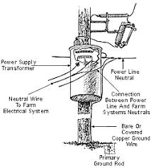 electricity flow on the farm wisconsin public service