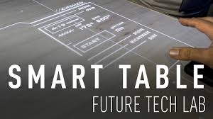 Table Ux by This Panasonic Smart Table Represents The Future Of Ux At Ces 2017