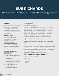 Sample Resume Templates For Freshers by Top Notch It Resume Samples Resume Samples 2017