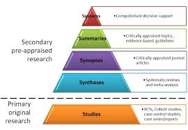 access the evidence evidence based medicine ebm search smart
