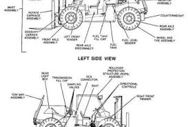 yale forklift engine diagram 28 images switch wiring diagram