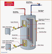 electric water heater thermostat wiring diagram for how to wire